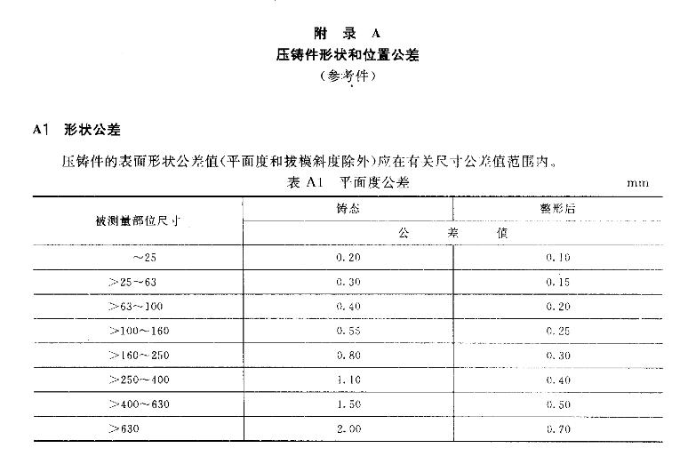 压铸件形态和位置公差(A1形态公差)